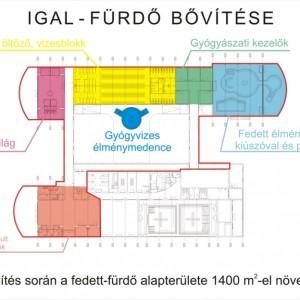Igali fürdő bővítése